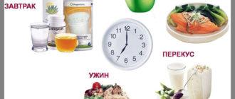 Количество приемов пищи